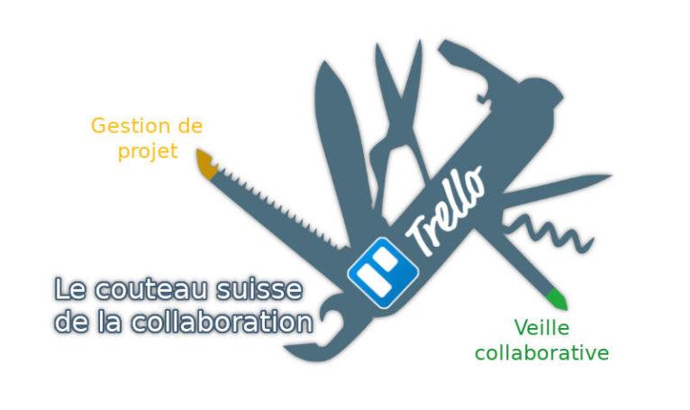 Trello couteau suisse pour collaborer
