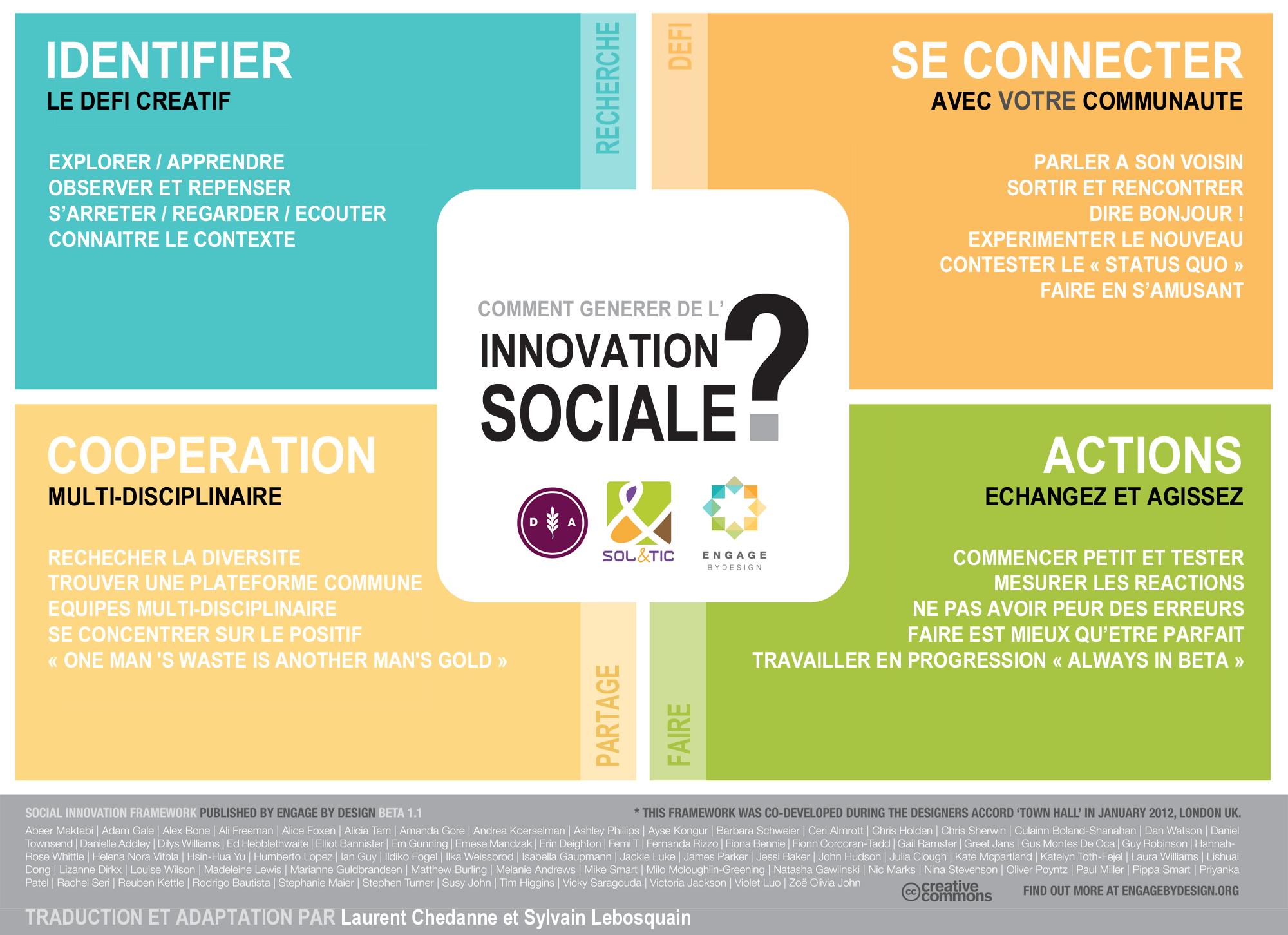 Comment générer de l'innovation sociale